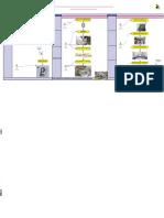 flujograma en pdf.pdf