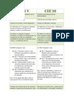 DSM V Y CIE 10