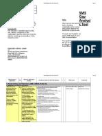 Sms Gap Analysis Tool