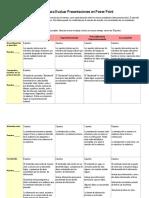 rbrica_para_evaluar_presentaciones_en_power_point_2.docx