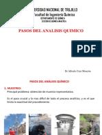2. Exposicion Pasos Del Analisis Químico.pdf