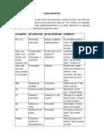 TILDE DIACRÍTICA(1) (1).docx