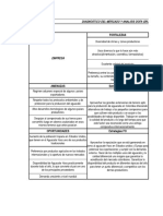 Diagnostico del Mercado y Analisis DOFA Aguacate Hass.xlsx
