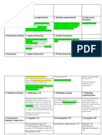 CEFR Overall Description
