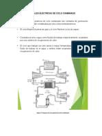 CENTRALES ELÉCTRICAS DE CICLO COMBINADO.docx