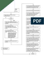 alur komunikasi penanggulangan Kebakaran(lanjutan).docx