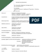 Treatment and Prevention bacteria, virus, protozoa, fungi
