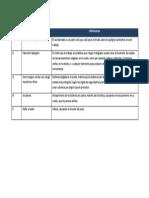 Seguridad e higiene laboral API2.docx