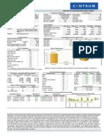 ICICI Pru Focused Bluechip Equity