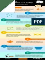 Infographic VUCAbulary Speexx