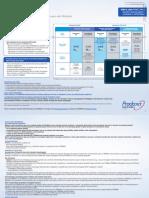 PRADAXA Dosing Guide
