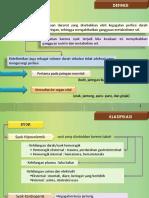 Ppt_syok fix.pptx