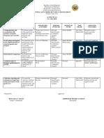 Action Plan Coordinator 2019-2020