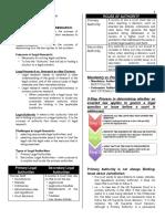 Legal Research Notes L. Del Rosario Part 1