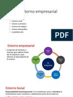 1.2. El Entorno empresarial (1) (1).pptx
