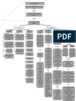 Mapa conceptual planteamiento del problema
