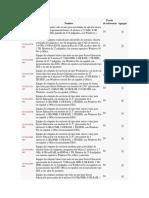 Catalogo de Equipos Gobierno Del Estado