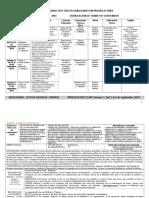 3° PLANEACIÓN NUEVA ESC MEX SEP 2019.doc