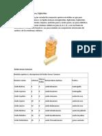 Estructura Quimica Grasas y Aceites