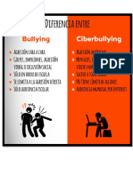 diferencia entre bullyng y ciberbullyng