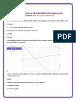 Métodos Para La Resolución de Ecuaciones Matemáticas