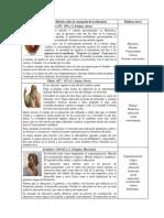 Acercamiento de los filósofos sobre la concepción de la educación. DEY.docx