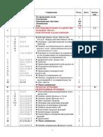 Планирование по математике ХI-R.doc
