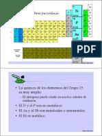 Elementos del grupo 15.pdf