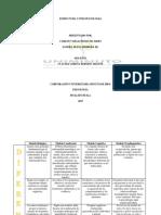 Estructura y Psicopatología Cuadro Comparativo PDF