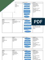 Problemas de Programacion Estructurada Ruiz Esparza Gonzalez 309
