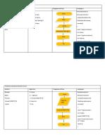 Problemas de Programacion Estructurada Gonzalez Marmolejo 309
