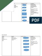 Problemas de Programacion Estructurada Rivera Terrones309