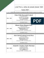 Presidentes Del Perú y Jefes de Estado Desde 1823 Hasta 2021