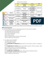 Clase 0 bis -(Resumen de SOCIEDADES).docx