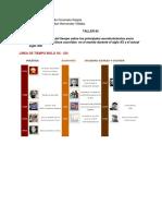 fiosofia  politica taller 2.docx