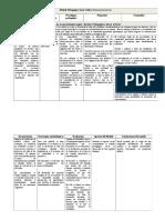 modelosociocritico-diapositivas