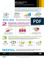 Infographic 3 Ways ERP Can Drive Digital Transformation