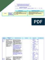 Planeacion Tecnologia III 3er Bim