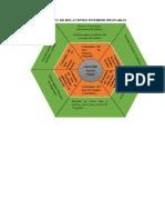 Hexágono de Relaciones Interdisciplinarias nuevo 2019