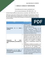Actividad 1 Consulta y Participación