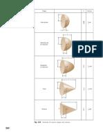centroide de figuras.pdf