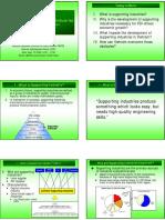 Support Industry Presentation
