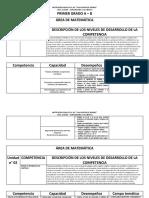 cartel de competencias, capacidades y desempeños 1°