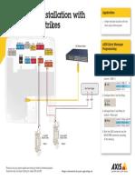 Axis Door Controller