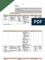 SILABUS Agribisnis Pembibitan Ternak Ruminansia 12.pdf