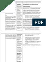 Statcon Case Digests