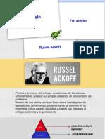 Modelo estratégico Ackoff