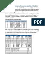 Second Hand Vessel Market Quick Survey