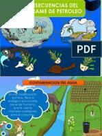 DERRAME-DE-PETROLEO (1).pptx
