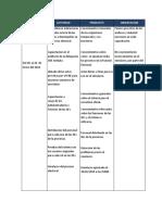 actividades (1)